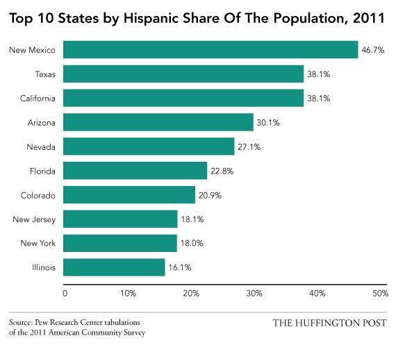 Diversification of California Latino Population _4.jpg