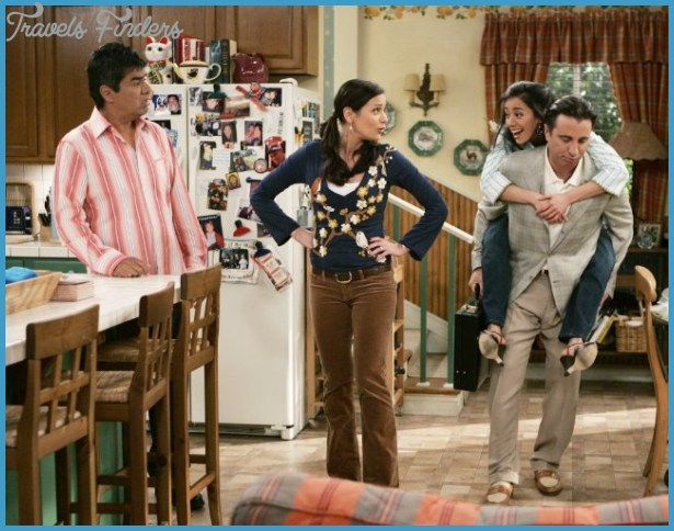 Does Latino Presence On Television Reflect The Growing Population