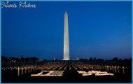 Washington DC, USA - District of Columbia Travel Guide | Tourist