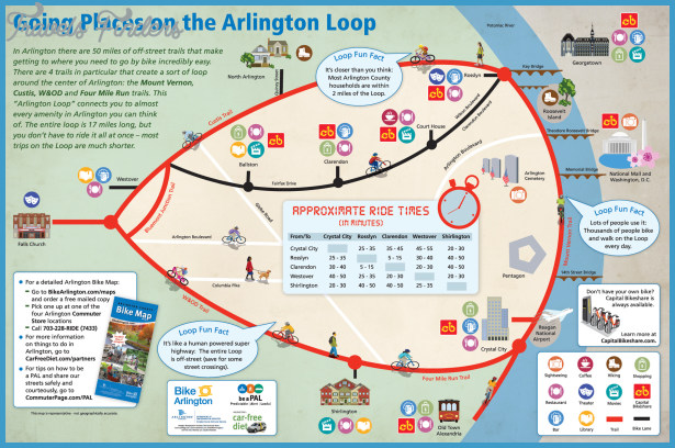 Thumbnail image: Going places on the Arlington Loop infographic
