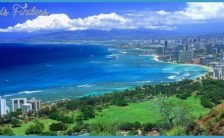Best Travel Destinations: Places to Visit in Hawaii - Hawaii Travel