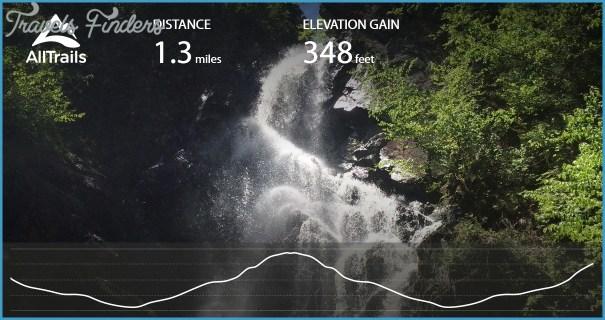 Maine USA Map Distances _13.jpg