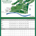 MC INNIS PARK MAP SAN FRANCISCO_8.jpg