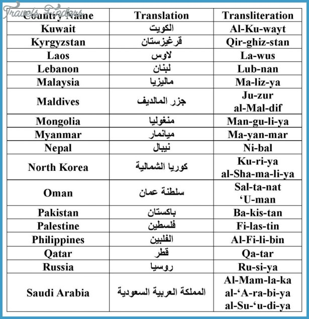 Saudi Arabia Language_8.jpg