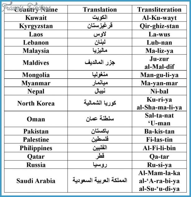 Saudi Arabia Language - TravelsFinders Com ®