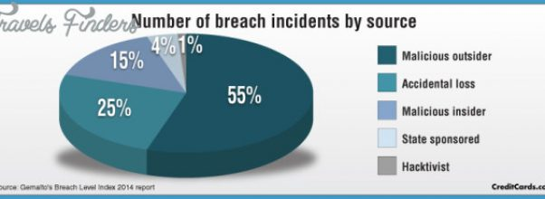 breach-incidents-by-source.jpg