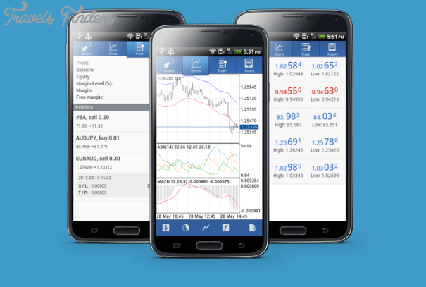 The best online broker to conduct forex trading using your mobile device_3.jpg