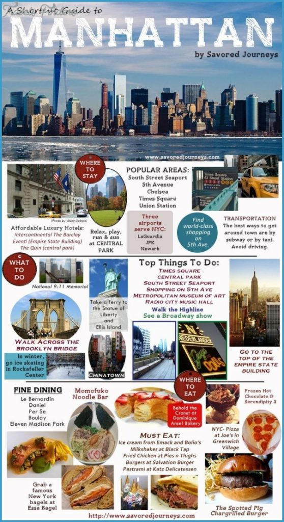 5 Unique Ways to Tour NYC_7.jpg