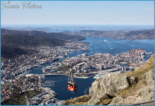 Norway to London Great Getaway Destinations for The Whole Family_4.jpg