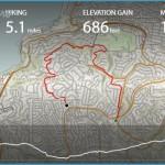 Explore Paseo Del Mar Bluffs: Palos Verdes Estates Shoreline ...