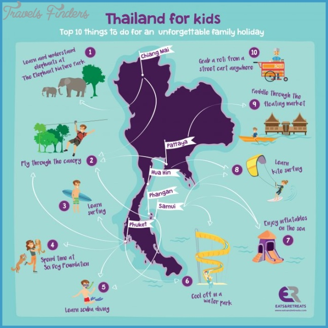 Thailand for kids: Top Things to do For an Unforgettable Family