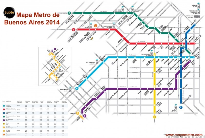 top 10 attractions in buenos aires mapa metro buenos aires